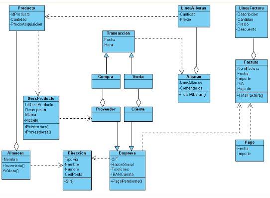 bd objeto relacional | modelos de bd.